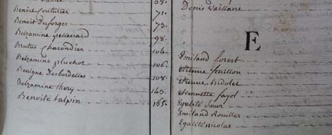 Calendrier Des Prenoms.Prenoms Revolutionnaires